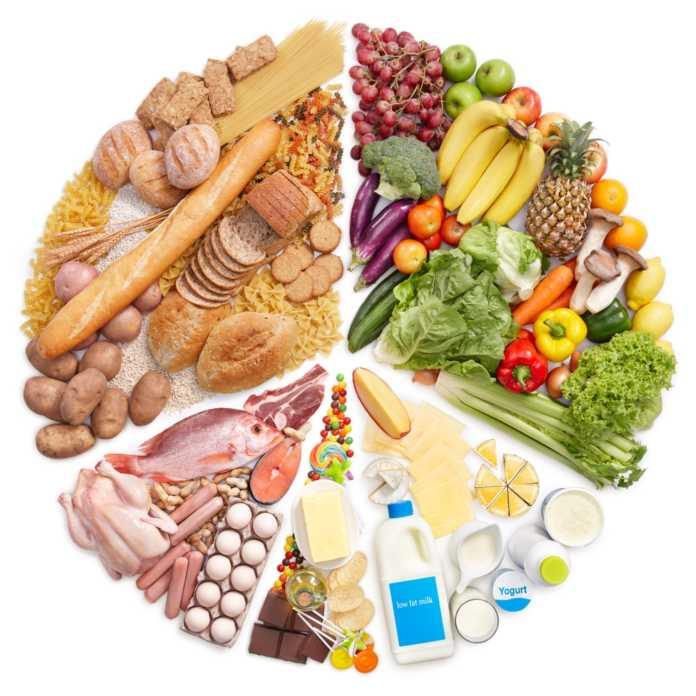diabete alimentazione corretta