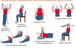 Гимнастика при болях в коленях