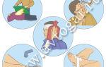 Как правильно оказать первую помощь при термических ожогах кожи в зависимости от степени повреждения?