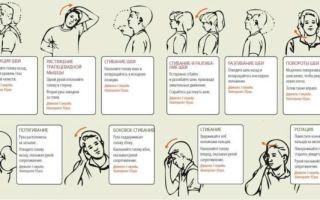 Физические упражнения при остеохондрозе для шеи и спины