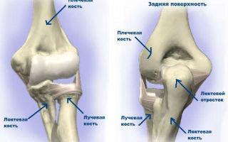 Почему болят локтевые суставы и что с этим делать