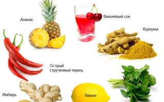 Какая диета рекомендуется при подагре?