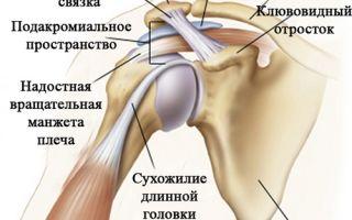 Подробно об артроскопии плечевого сустава