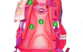 Ортопедические рюкзаки для первоклассников