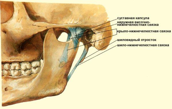 травматический артрит