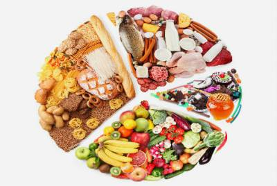 Сбаллансированное питание