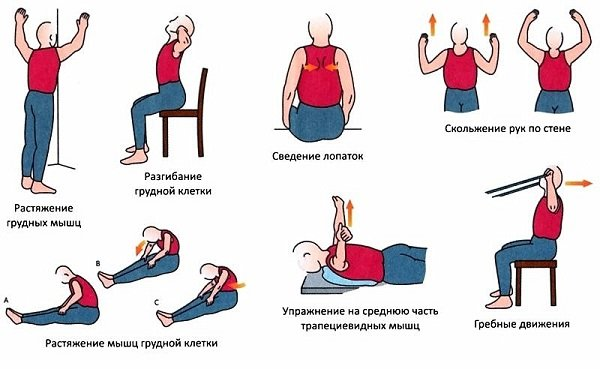 физкультура со стулом