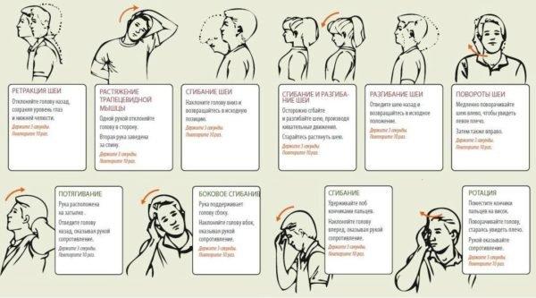 самомассаж при остеохондрозе шейного отдела