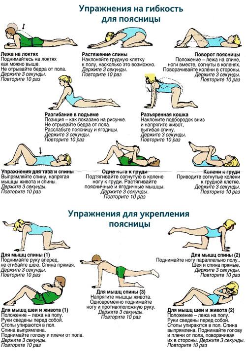 Комплекс упражнений при остеохондрозе пояснично крестцового отдела позвоночника