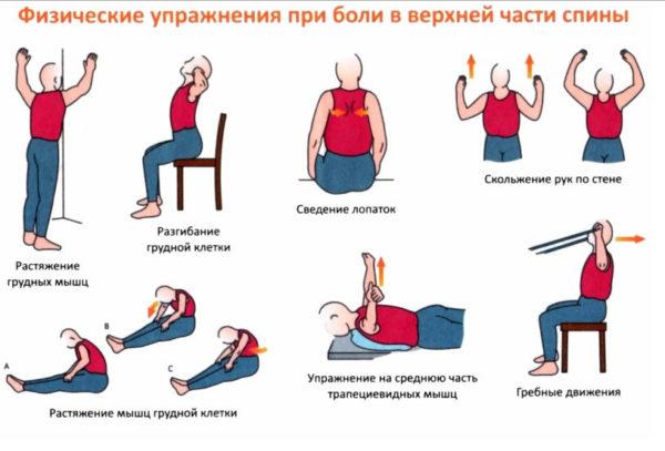 Общеукрепляющие упражнения при артрозах локтевого сустава отдых в беларуси лечение суставов