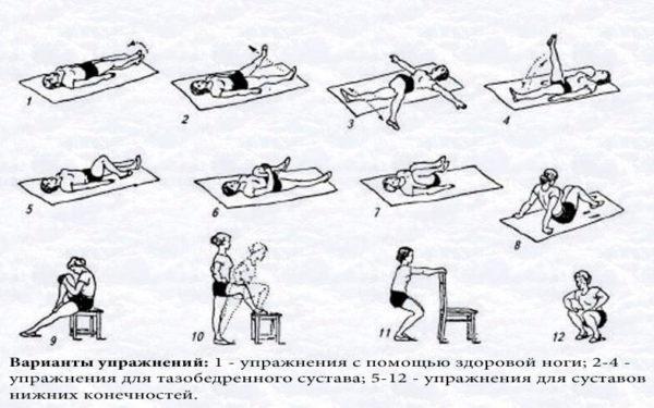 Упражнение для коленного сустава после травмы эффективное лечение суставов в санатории