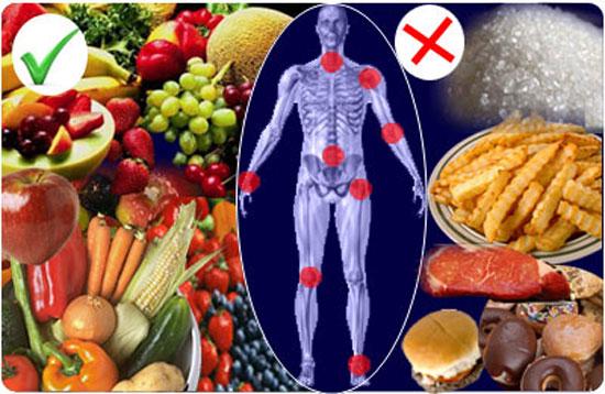 Какой должна быть диета при остеоартрозе коленного сустава