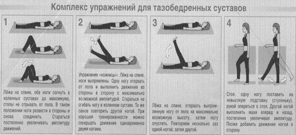 Комплекс упражнений при артрозе тазобедренного сустава