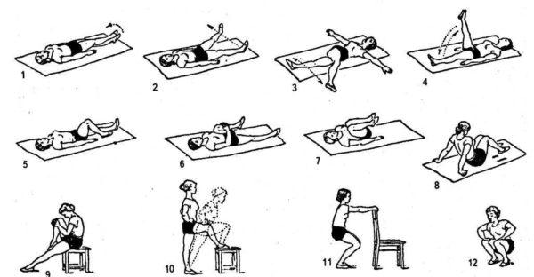 Атроз тазобедренного сустава лфк фитол 2 крем и капсулы для суставов инструкция отзывы