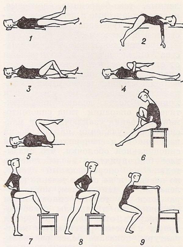 Ночные боли в суставах рук и ног лечение