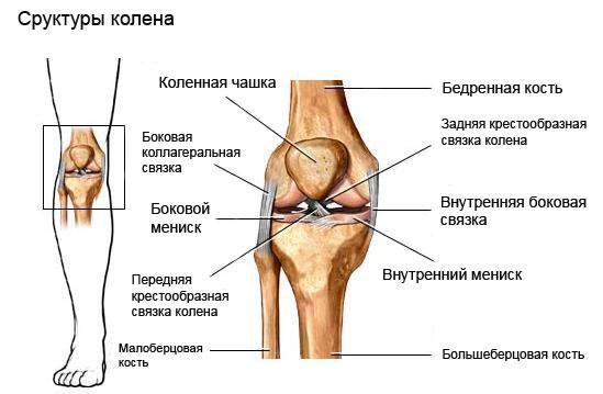 лечение псориаза суставного