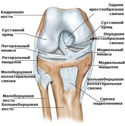 Артроскопия плечевого сустава разрушает сустав препараты при полиартрите суставов