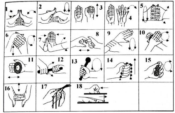 Упражнения для суставов пальцев рук гипермобильность суставов у детей