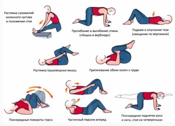 лечебная физкультура при позвоночной грыже