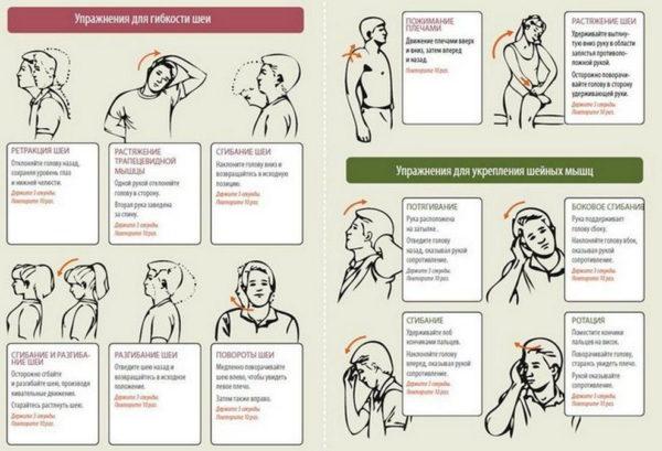 Лечебные упражнения от С.М. Бубновского при шейном остеохондрозе видео и советы